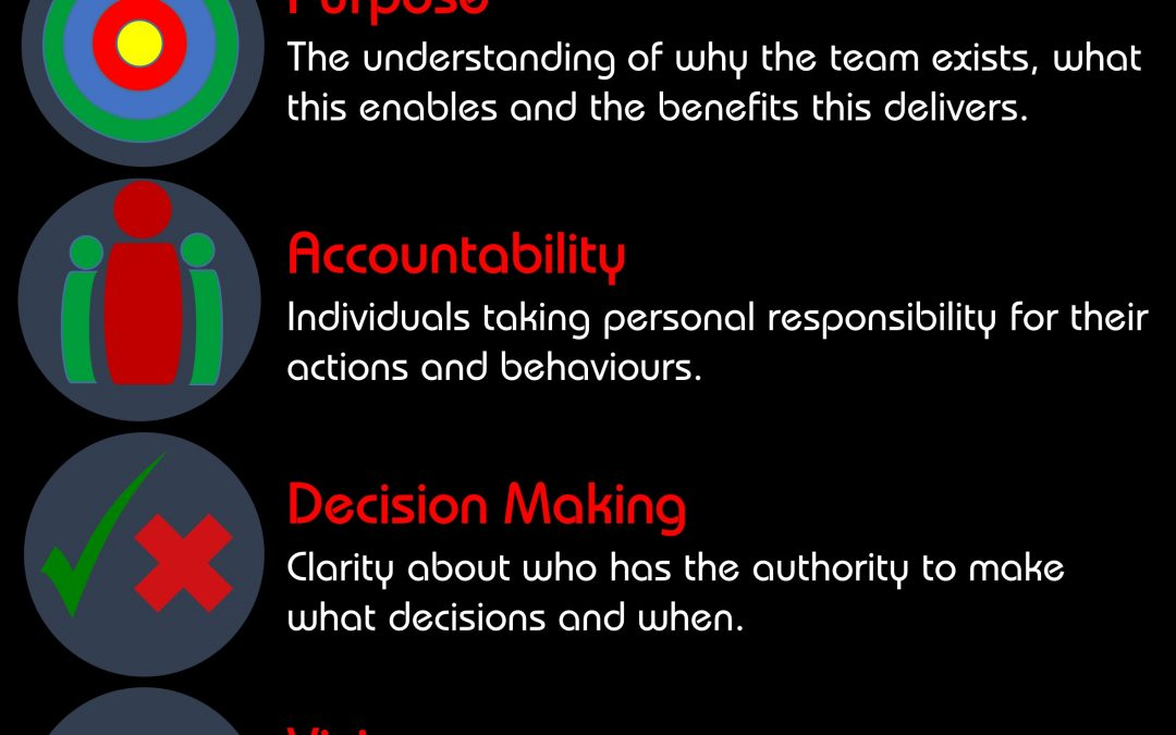 Purpose: What Does Your Team Exist To Do?
