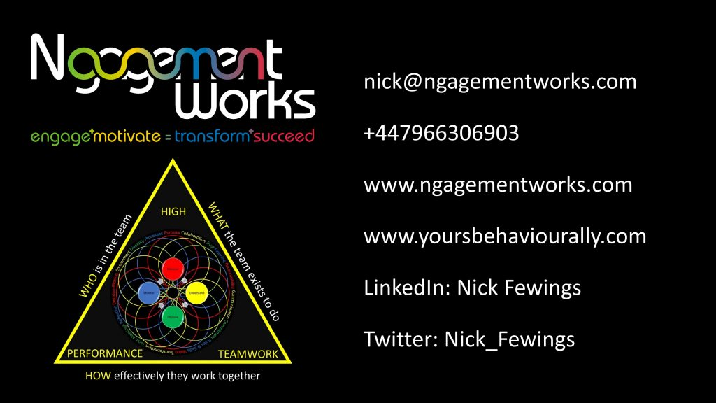 Nick Fewings Ngagementworks Contact Details
